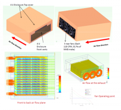Thermal Projects – 4U chassis